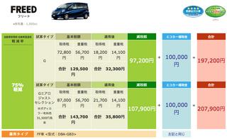 エコカー減税75%.png