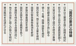 産経新聞「国民の憲法」の「特徴」.jpg